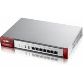 Internet security firewall ZYWALL110